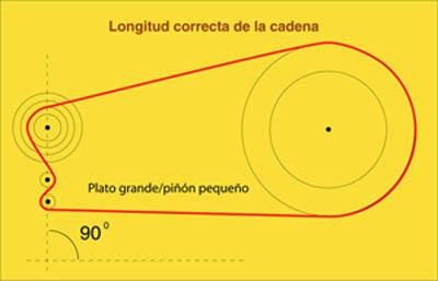 Calculo de longitud de cadenas de transmision